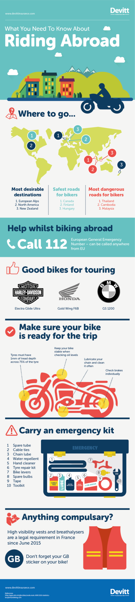Devitt-Insurance-Riding-Abroad-Infographic