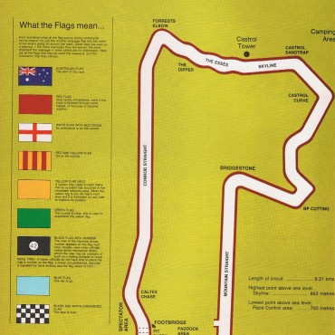 Mount Panorama (Bathurst), Australia