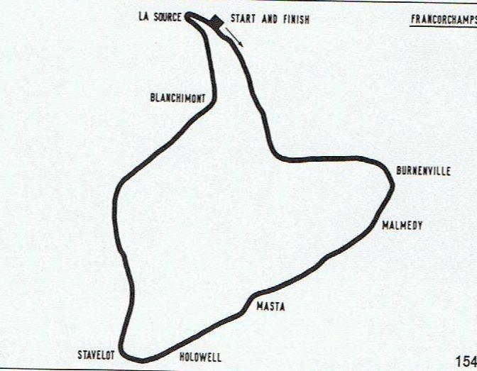 Circuits Spa
