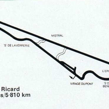 Paul Ricard, France