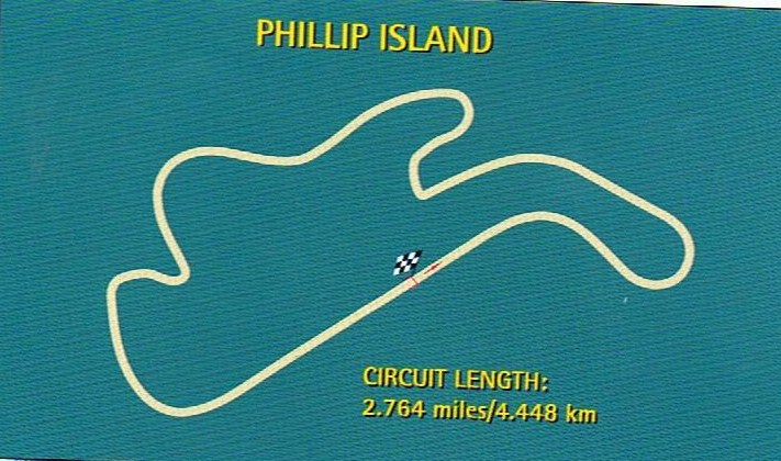 Circuits Phillip Island