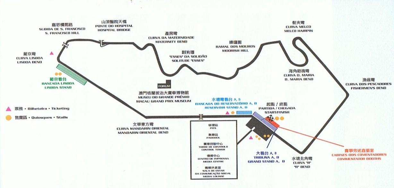 Circuits Macau