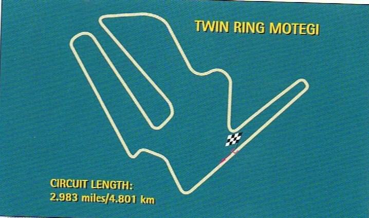 Motegi Circuit