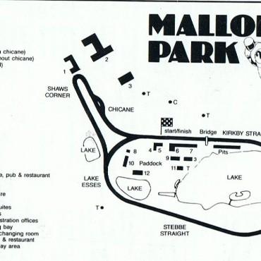 Mallory Park, England