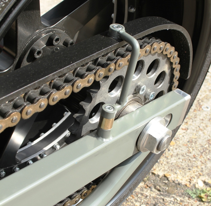 chain guards