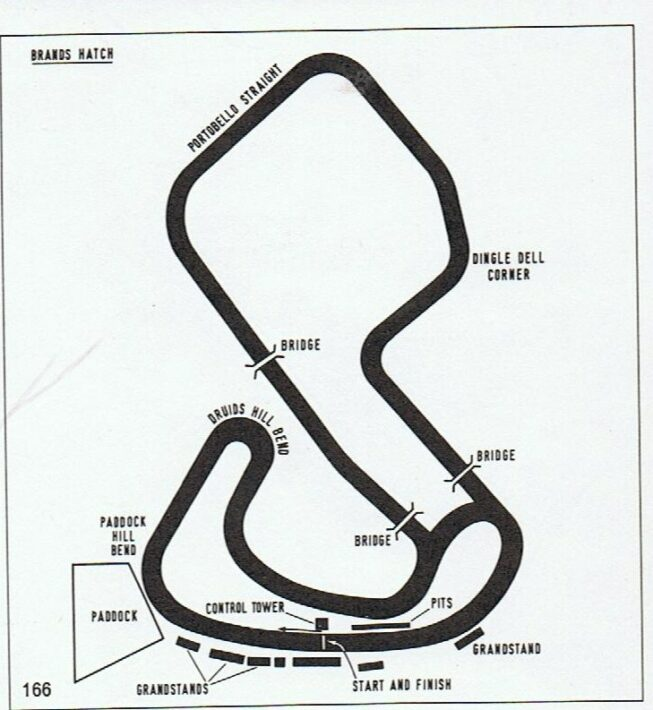 12 Brands Hatch
