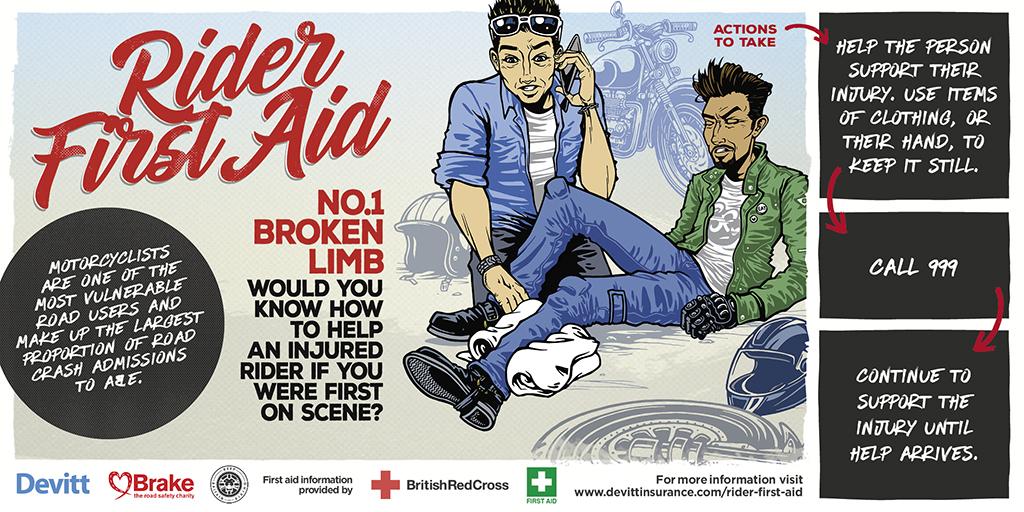 Rider First Aid 1 – 72dpi