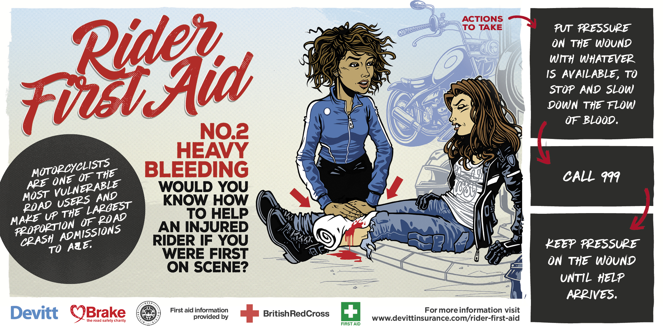Rider First Aid 2 – 150dpi