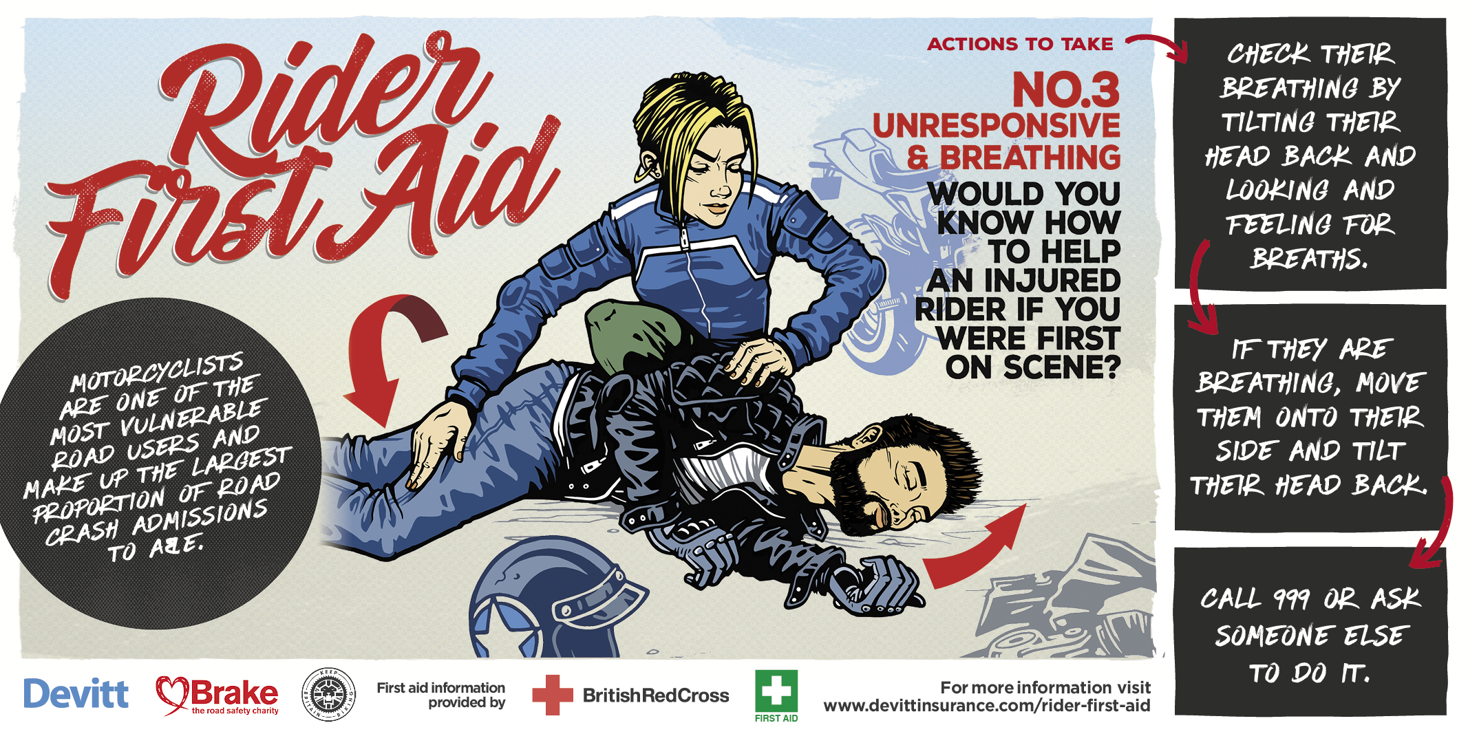 Rider First Aid 3 – 150dpi