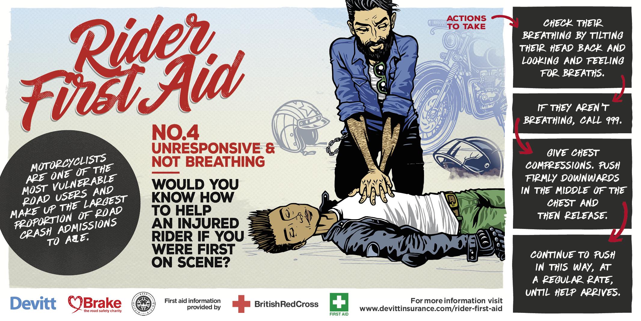 Rider First Aid 4 – 150dpi