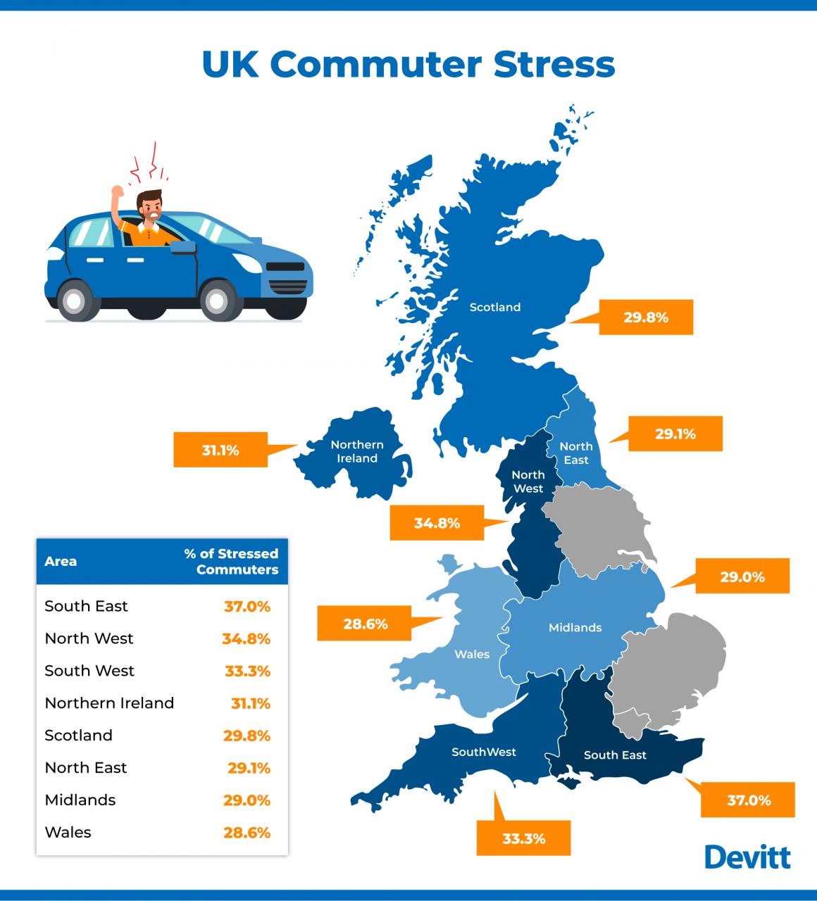 uk commuter stress